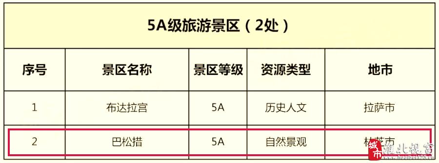 """第三轮""""冬游西藏""""来袭,国有3A级(含)以上景区门票全部免费-6.jpg"""